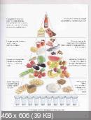 Соловьев - Рецепты вкусной и здоровой жизни (2010)