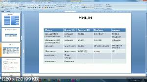 Тренинг директологов от Константина Горбунова (8-й поток)